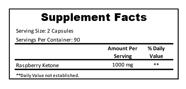 Raspberry Ketones Supplement Facts