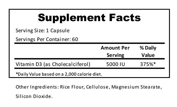 Vitamin D3 Supplement Facts